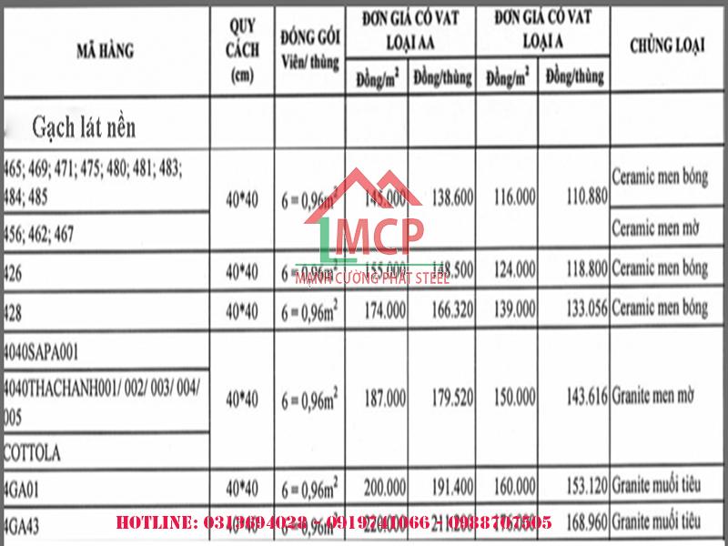 Bảng báo giá gạch Đồng Tâm 40x40