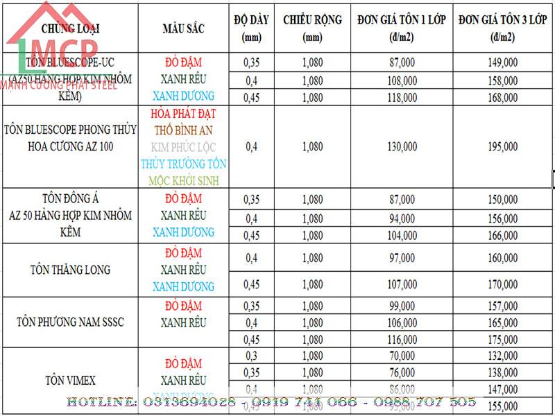 Báo giá tôn mới nhất tại Tphcm tháng 06 năm 2020